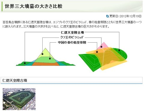 「百舌鳥・古市古墳群」超党派の国会議員連盟が設立、オール関西で日本代表を勝ち取る方針のキャプチャー