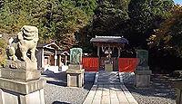 出世稲荷神社 京都府京都市左京区のキャプチャー