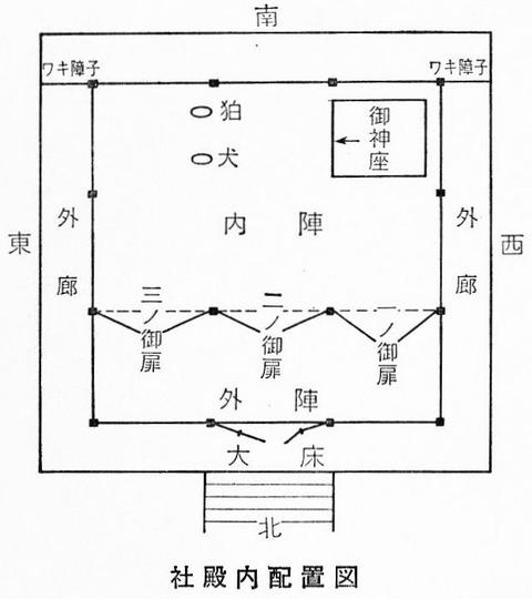 鹿島神宮の社殿内配置図 - 東実『鹿島神宮』