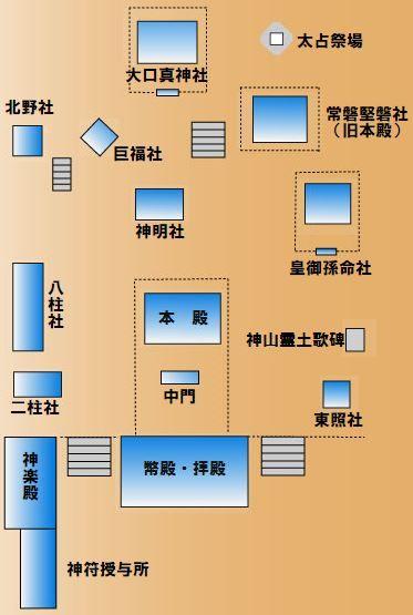 武蔵御嶽神社の玉垣内