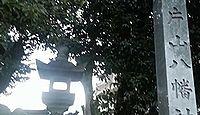 片山八幡神社 愛知県名古屋市東区徳川