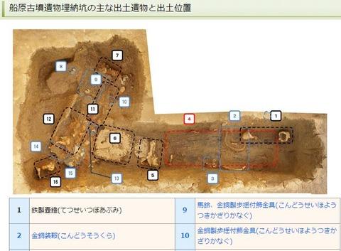 船原古墳出土の金銅製馬具などを復元、馬の写真に装着したパネルを市役所に展示 - 福岡・古賀のキャプチャー