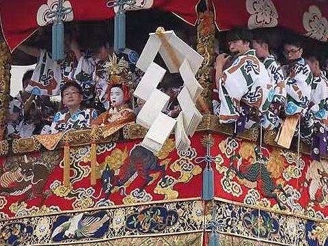 京都府の重要無形民俗文化財