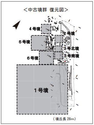 中1号墳(京都府・亀岡市) - 中古墳群で最大の、5世紀中頃の1辺28メートルの方墳のキャプチャー