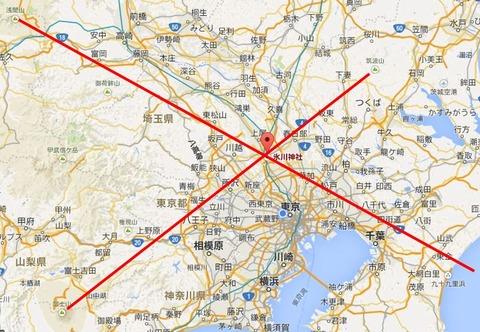 氷川神社は、富士山―筑波山と、冬至の日の出のライン(浅間山、中山神社、氷川女体神社らを結ぶ)の交差点に存在 - 戸矢学『『富士山、2200年の秘密 なぜ日本最大の霊山は古事記に無視されたのか』