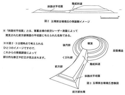 箸墓と同時期・同形状の京都向日市の五塚原古墳、やはり箸墓とソックリ - 現地説明会のキャプチャー