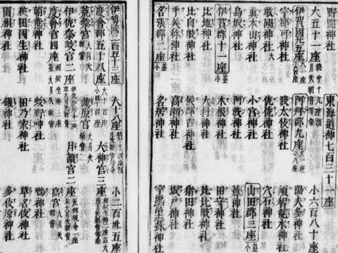 延喜式神名帳 東海道神 731座 大社52座 小社679座のキャプチャー