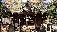 春日神社 東京都練馬区春日町のキャプチャー