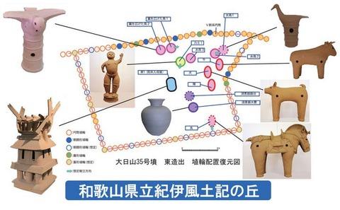県最大の前方後円墳・大日山35号墳で市民らが埴輪を復元、2015年3月7日に設置、セレモニー - 和歌山のキャプチャー