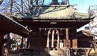 上目黒天祖神社 東京都目黒区上目黒のキャプチャー
