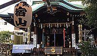 大鳥神社 東京都目黒区下目黒のキャプチャー