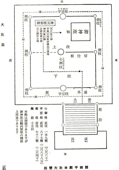 出雲大社の本殿配置図 - 千家尊統『出雲大社』