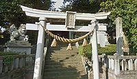 貴船神社 石川県加賀市小塩町