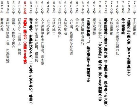 元岡古墳群G6号墳から出土した金象嵌大刀、銘文19字すべて露出、一般公開へ - 福岡県・福岡市のキャプチャー