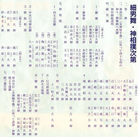 重要無形民俗文化財「八幡古表神社の傀儡子の舞と相撲」 - 4年に一度の古格ある人形戯のキャプチャー
