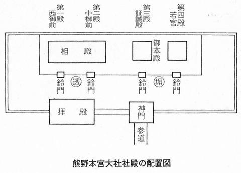 熊野本宮大社の境内図 - 篠原四郎『熊野大社』