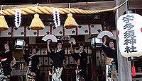宇多須神社 - 通称は毘沙門さん、前田利家を秘密裏に祀る、奈良期創建の金沢五社の一社