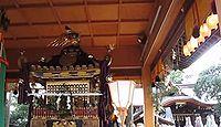 子安神社 東京都八王子市明神町のキャプチャー