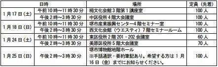 堺市が「百舌鳥古墳群‐時を超えて‐」上映会を開催、仁徳陵など世界遺産登録目指す一環のキャプチャー
