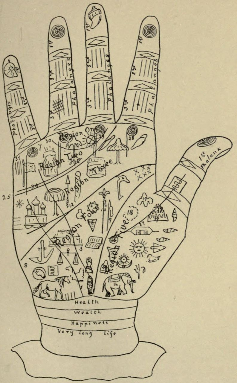 Indian_Palmistry_Plate_2