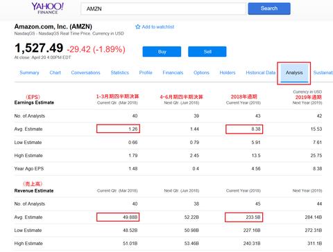 【悲報】バフェット太郎4種、決算ズッコケで市場平均を大幅に下回る