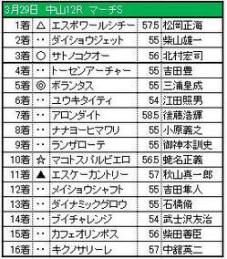 0329nakayama12