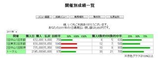 年間回収率_1回阪神終了