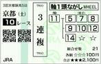 京都新聞杯_馬券