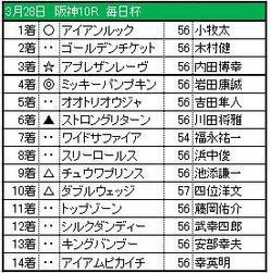 0328hanshin10