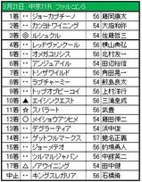 0321chukyo11