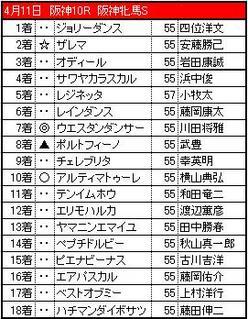 0411hanshin10