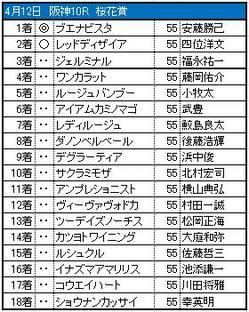 0412hanshin10