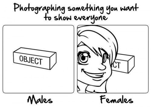 男女 撮り方 違い