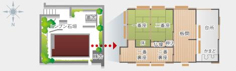 map_p-ryukyuan