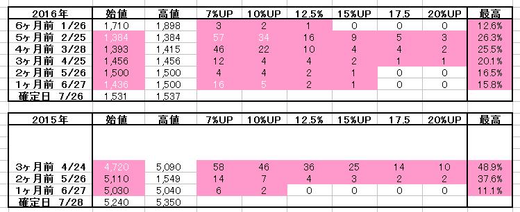2017-04-03_04h15_00