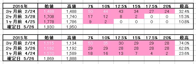 2017-02-01_02h44_47