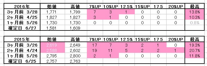 2017-02-27_04h46_05