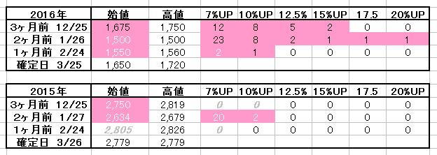 2016-10-30_09h08_51