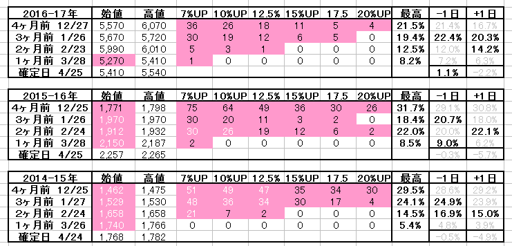 2017-11-28_22h52_01