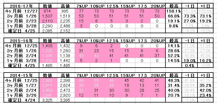 2017-11-29_19h31_36