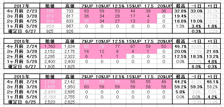 2017-12-15_22h20_50