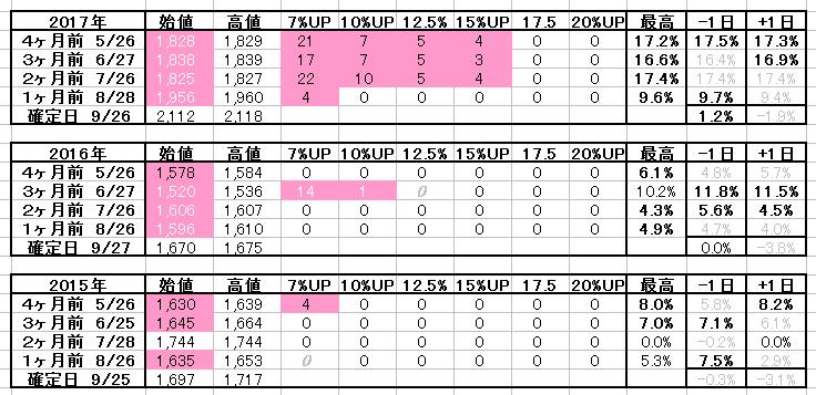 2018-04-09_04h54_04