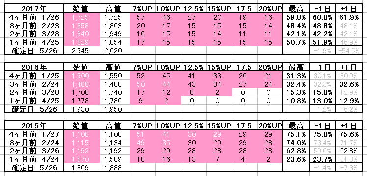 2017-12-10_20h09_55