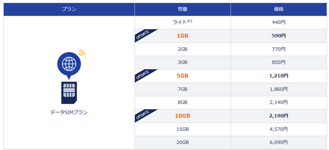 DMM mobile プラン・料金 2015-11-14 18-52-18