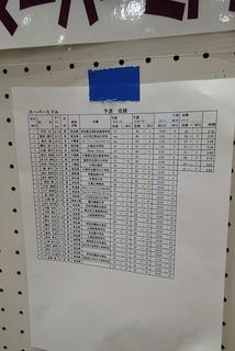 s-P5250505