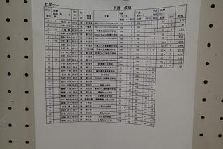 s-P5250502