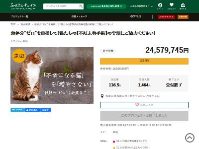 【炎上】和歌山市が『猫の不妊去勢手術を行う』名目で市民から2400万円回収→2年経つも猫は施術されず予算も空になっていたことが発覚