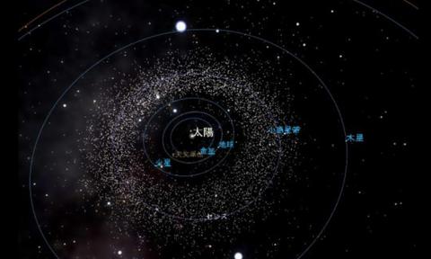 【掲示板】地球の大きさを直径1mmとした場合宇宙の広さは20兆km