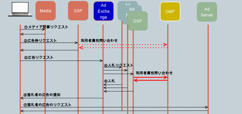 s-benkyoukai20140913-1