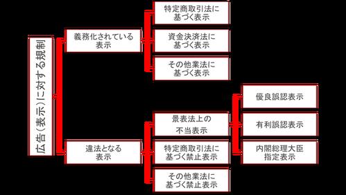 koukokuhyoujikisei3
